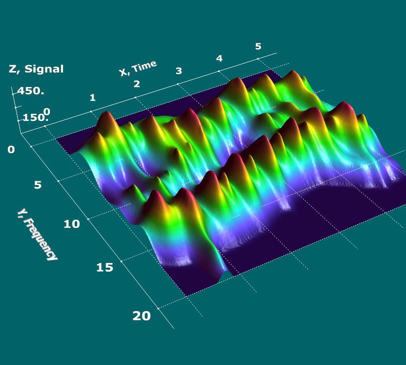 EEG_3D_spectrum.jpg